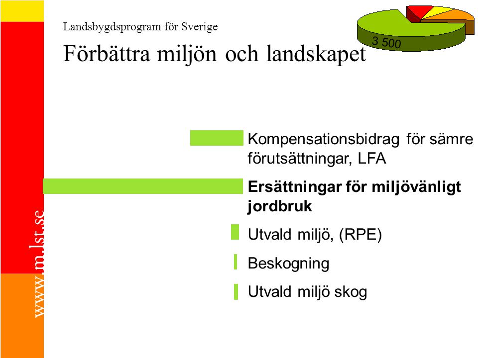 Kompensationsbidrag för sämre förutsättningar, LFA