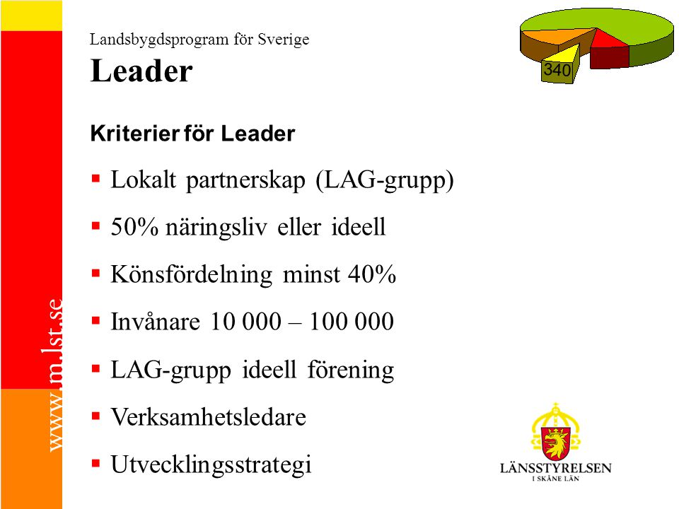Lokalt partnerskap (LAG-grupp) 50% näringsliv eller ideell