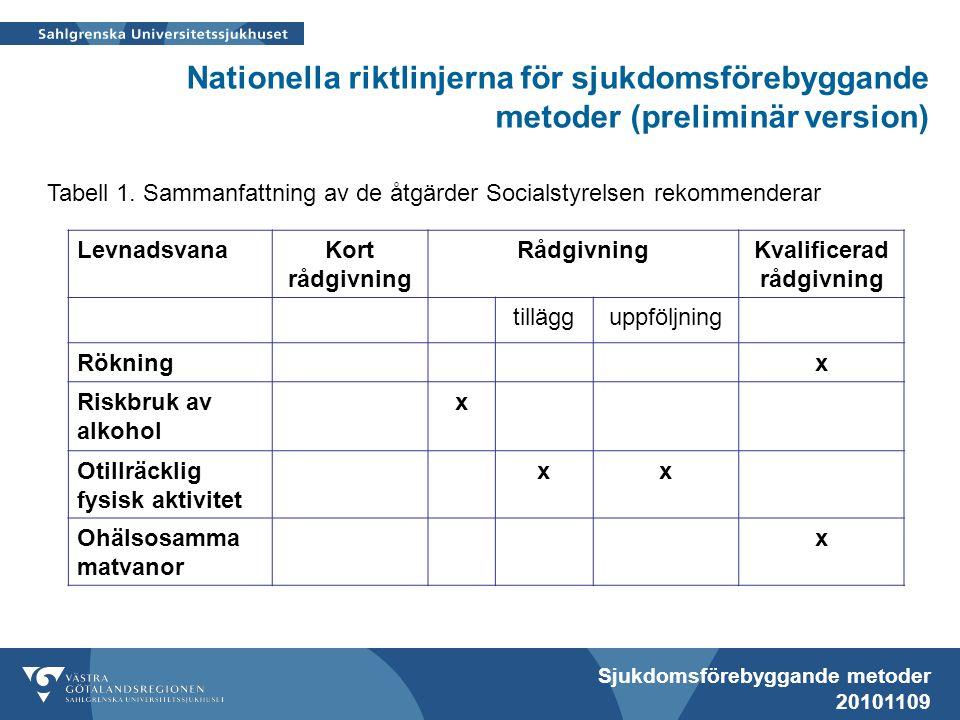 Nationella riktlinjerna för sjukdomsförebyggande metoder (preliminär version)