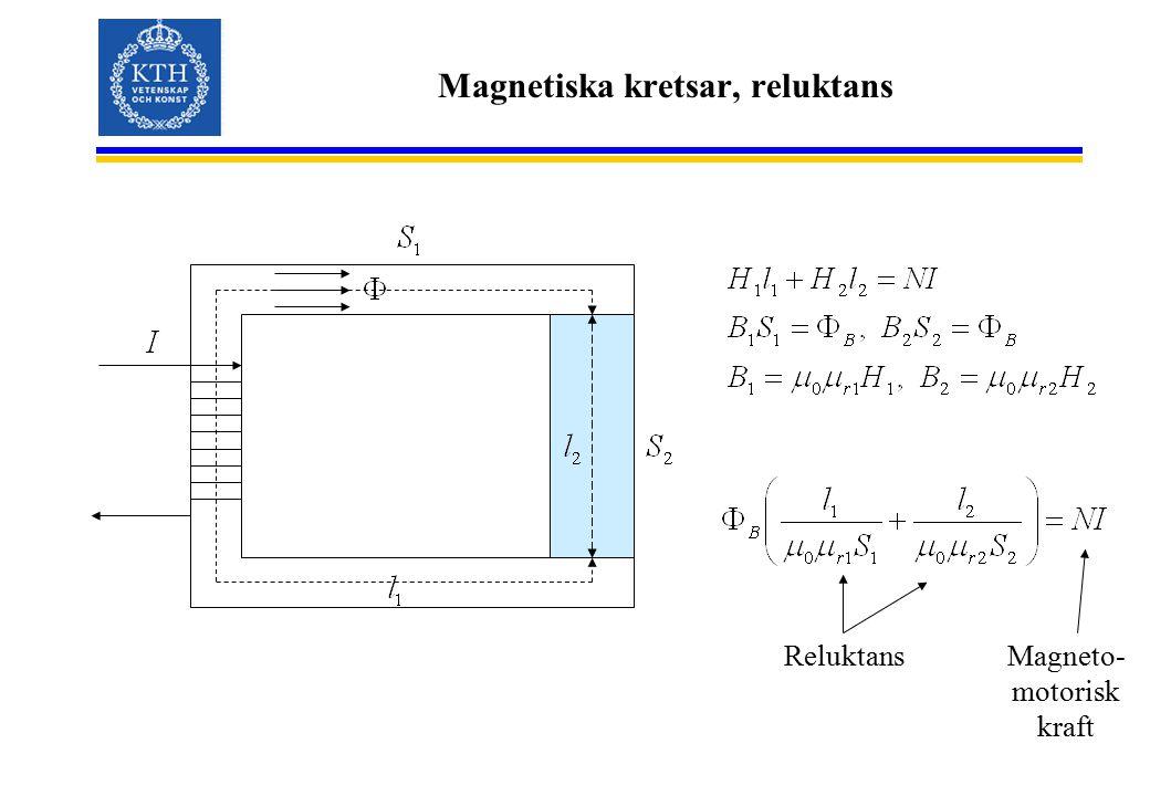 Magnetiska kretsar, reluktans