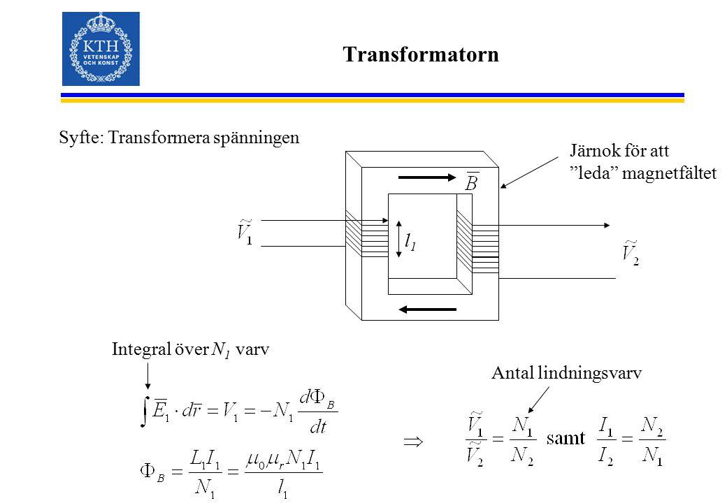 Transformatorn Syfte: Transformera spänningen