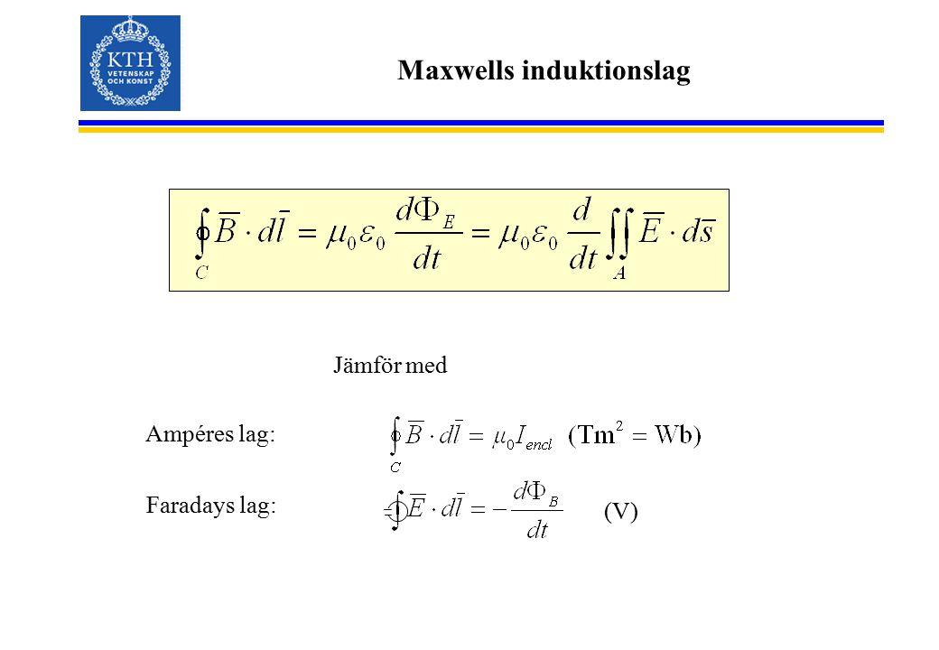 Maxwells induktionslag