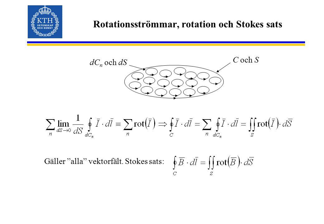 Rotationsströmmar, rotation och Stokes sats