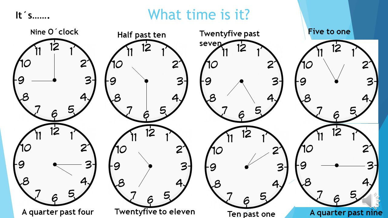 What time is it It´s……. Five to one Twentyfive past seven