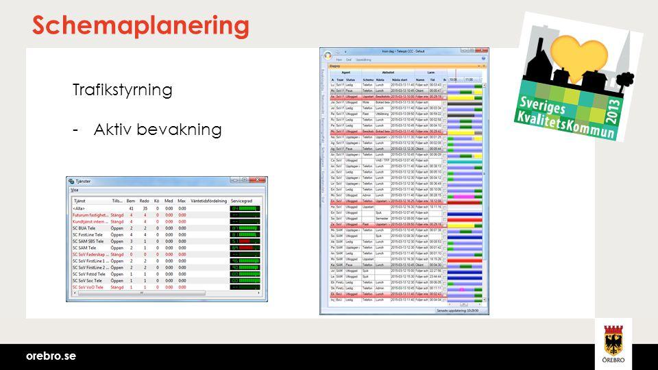 Schemaplanering Trafikstyrning Aktiv bevakning