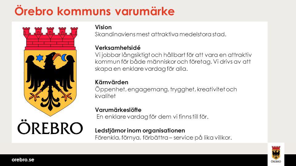Örebro kommuns varumärke