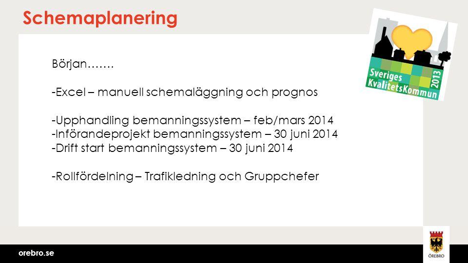 Schemaplanering Början……. Excel – manuell schemaläggning och prognos