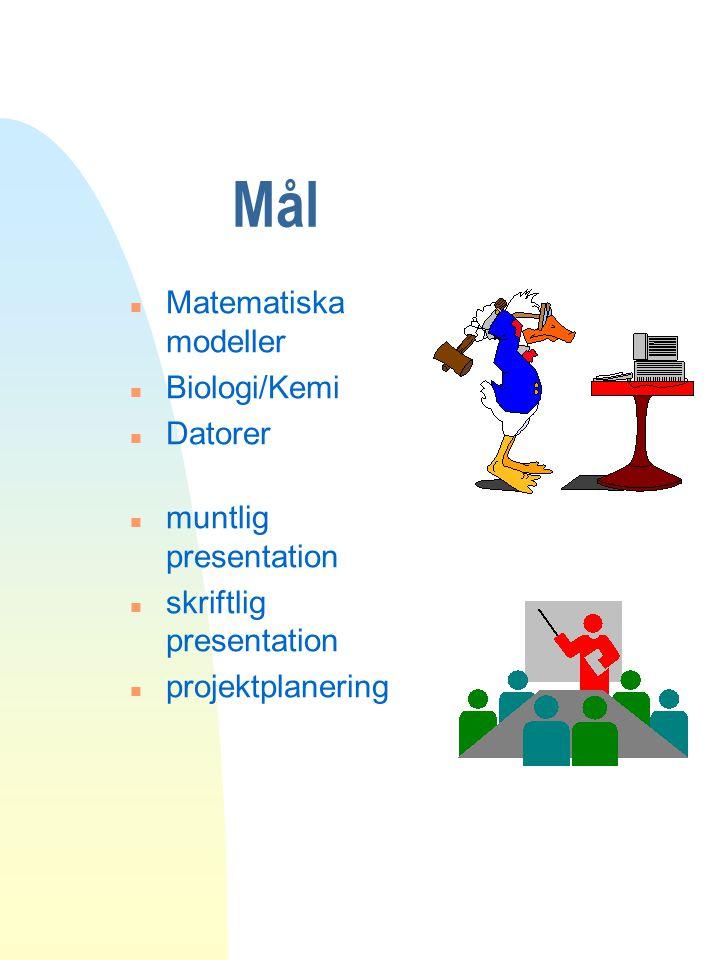 Mål Matematiska modeller Biologi/Kemi Datorer muntlig presentation
