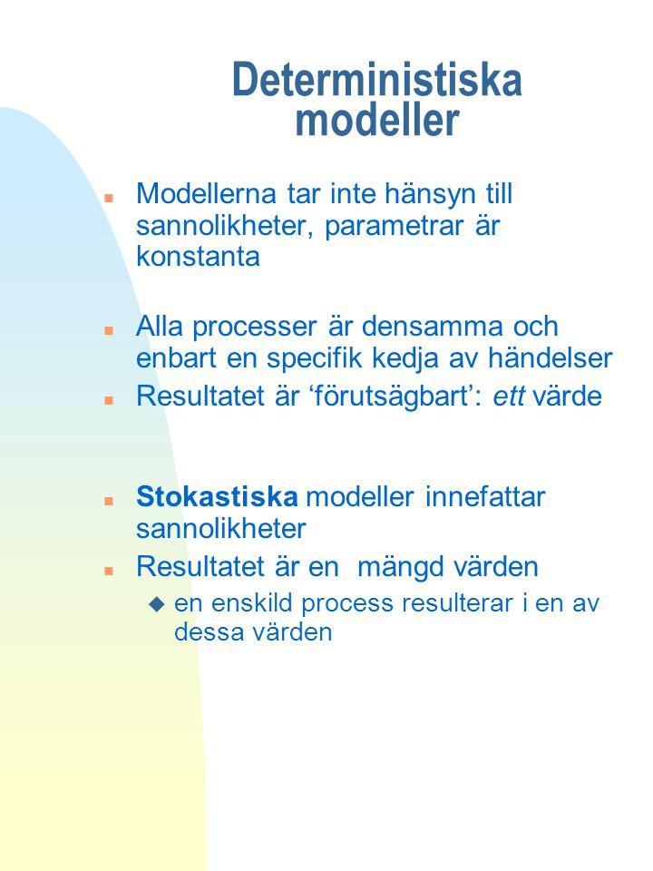 Deterministiska modeller
