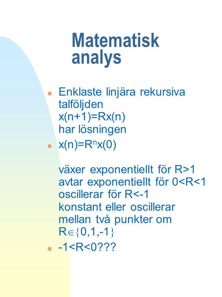 Matematisk analys Enklaste linjära rekursiva talföljden x(n+1)=Rx(n) har lösningen.