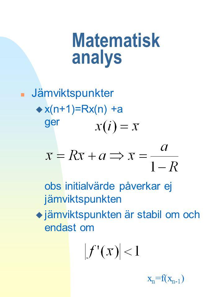 Matematisk analys Jämviktspunkter