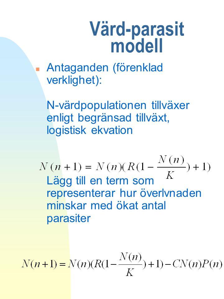 Värd-parasit modell