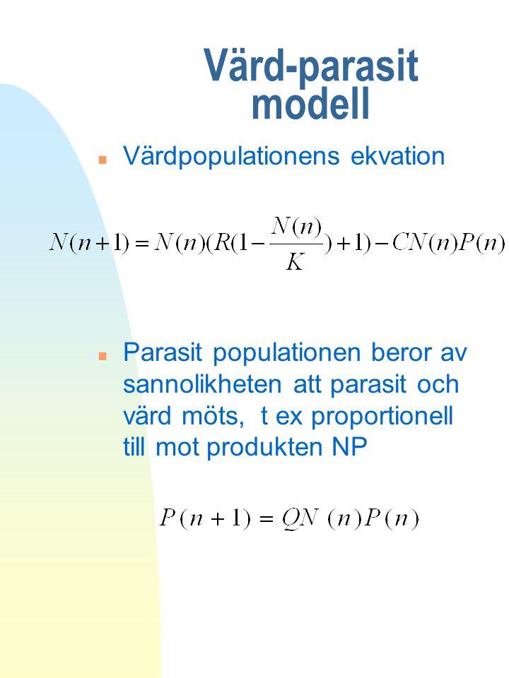 Värd-parasit modell Värdpopulationens ekvation