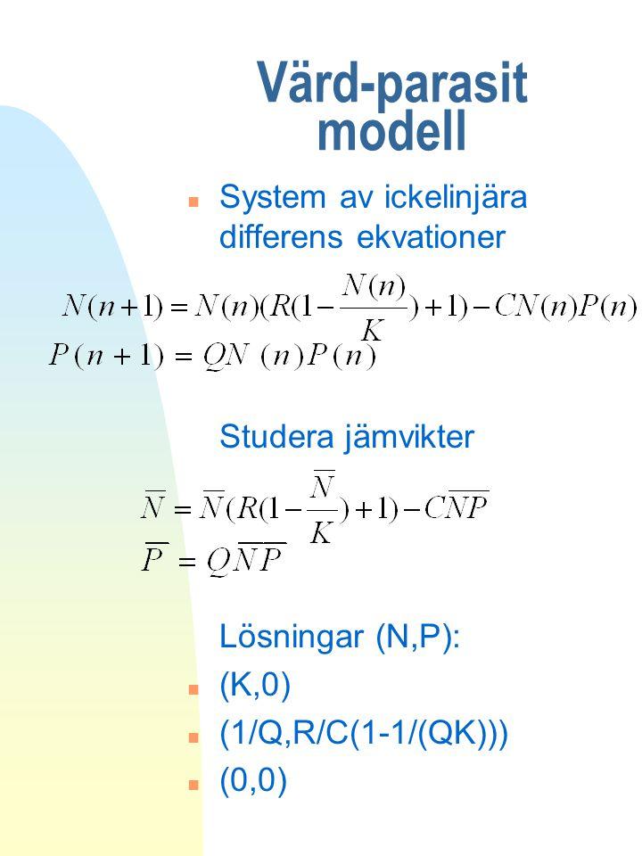 Värd-parasit modell System av ickelinjära differens ekvationer Studera jämvikter Lösningar (N,P):