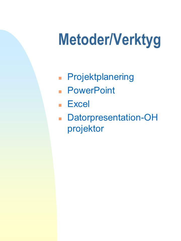 Metoder/Verktyg Projektplanering PowerPoint Excel