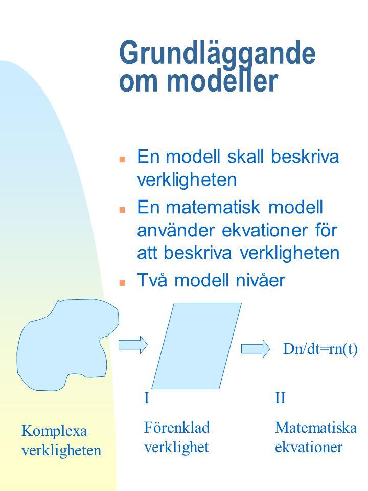 Grundläggande om modeller