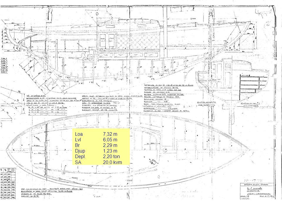 Loa 7,32 m Lvl 6,05 m Br 2,29 m Djup 1,23 m Depl. 2,20 ton SA 20,0 kvm