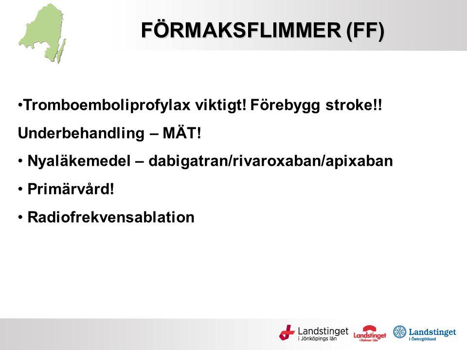 FÖRMAKSFLIMMER (FF) Tromboemboliprofylax viktigt! Förebygg stroke!! Underbehandling – MÄT! Nyaläkemedel – dabigatran/rivaroxaban/apixaban.