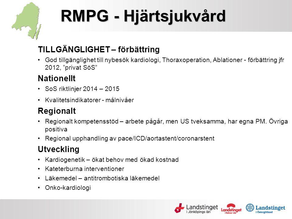 RMPG - Hjärtsjukvård TILLGÄNGLIGHET – förbättring Nationellt Regionalt
