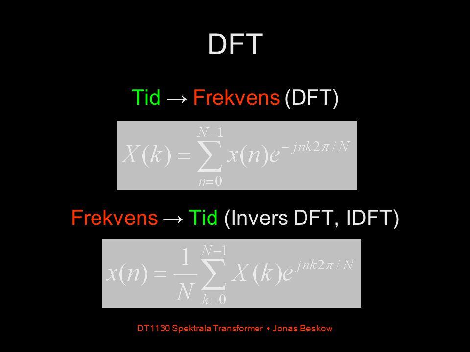 DFT Tid → Frekvens (DFT) Frekvens → Tid (Invers DFT, IDFT)
