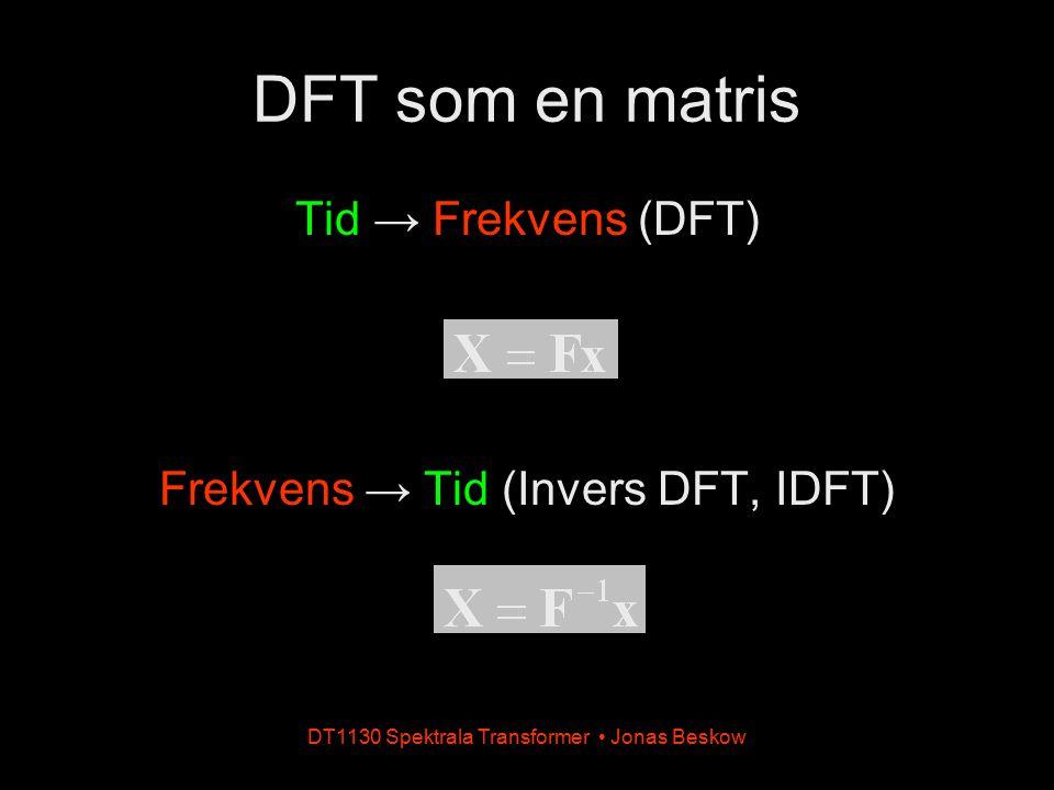 DFT som en matris Tid → Frekvens (DFT)