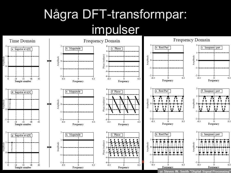 Några DFT-transformpar: impulser