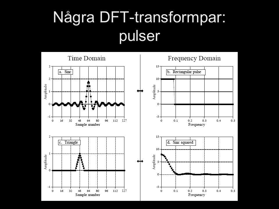 Några DFT-transformpar: pulser