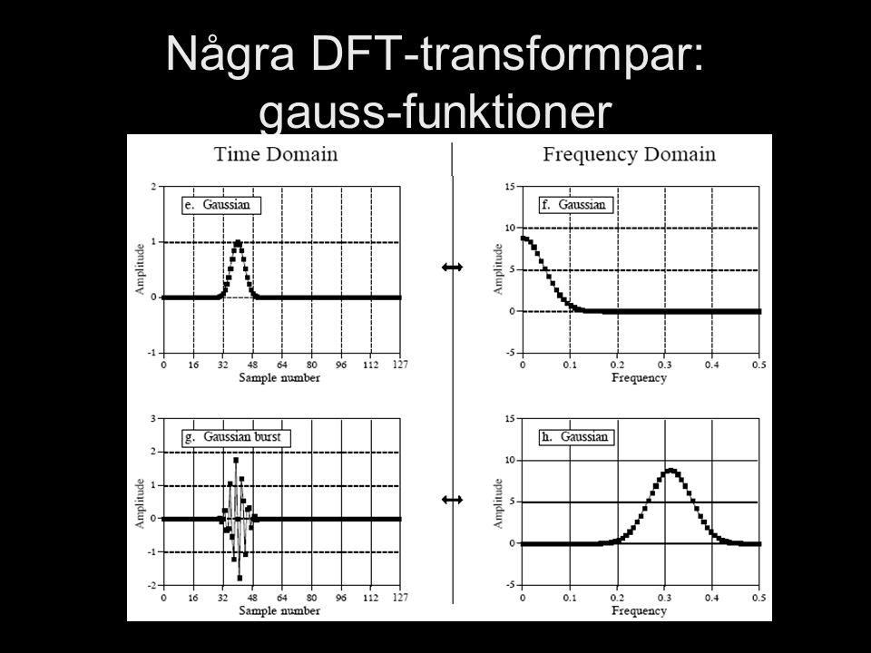 Några DFT-transformpar: gauss-funktioner
