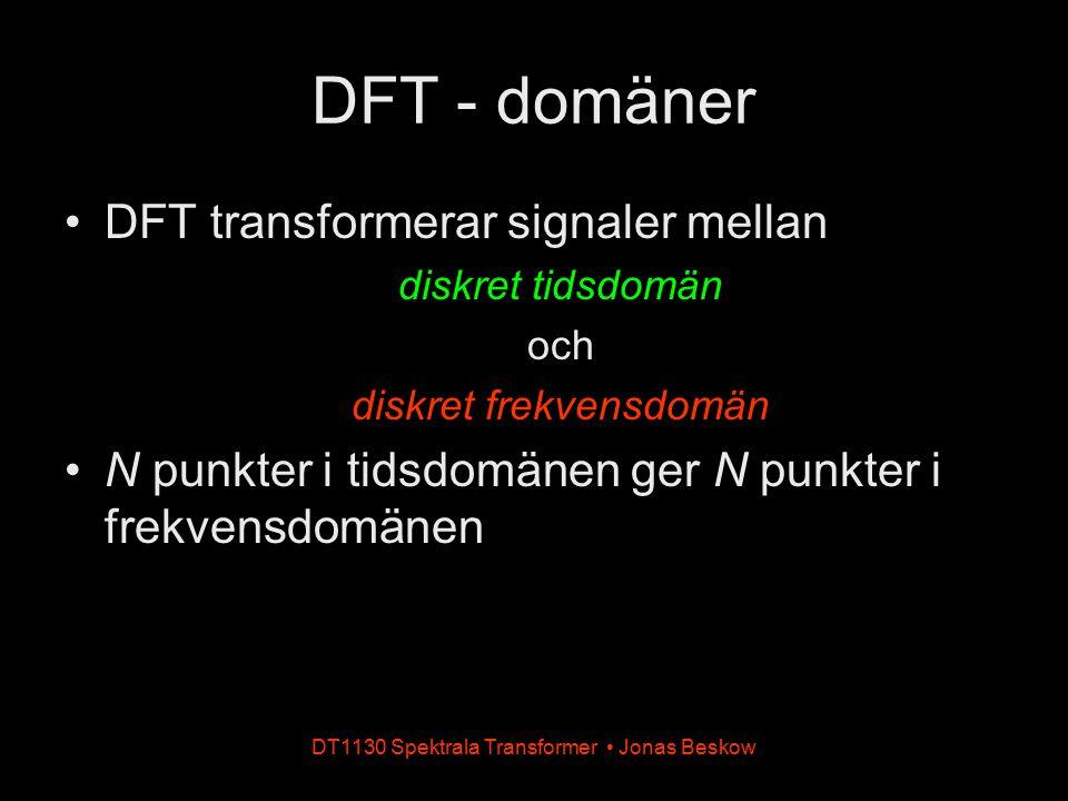DFT - domäner DFT transformerar signaler mellan