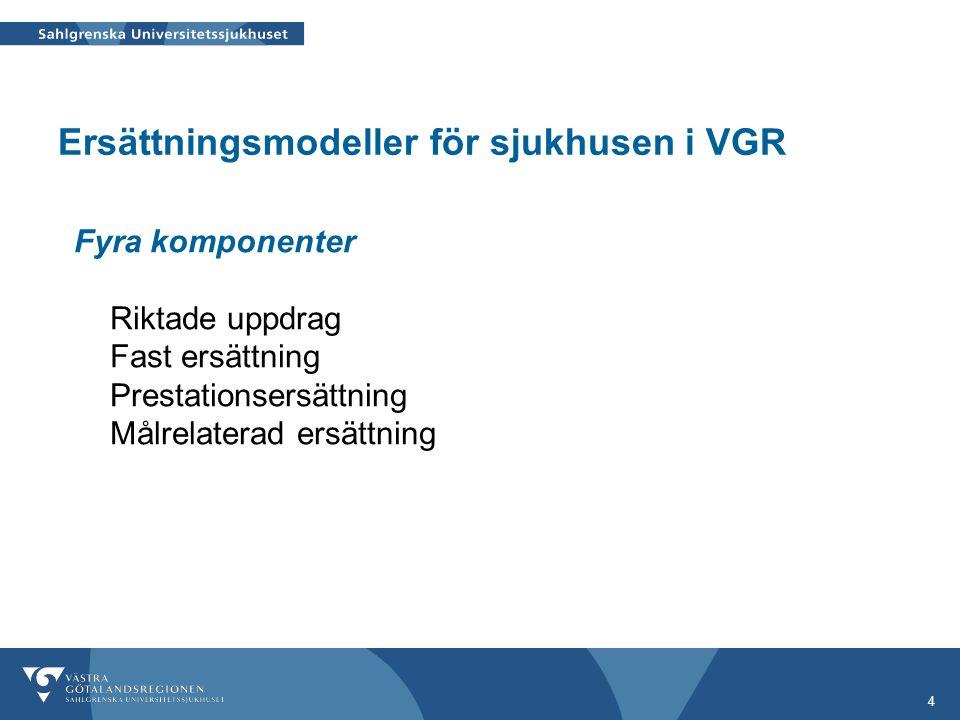 Ersättningsmodeller för sjukhusen i VGR