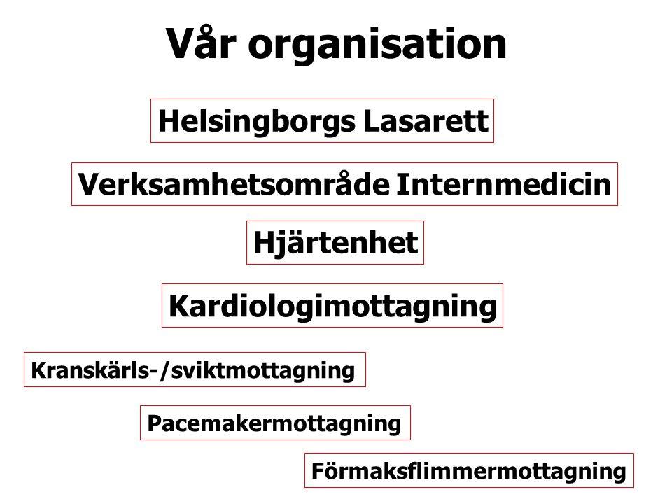 Vår organisation Helsingborgs Lasarett Verksamhetsområde Internmedicin