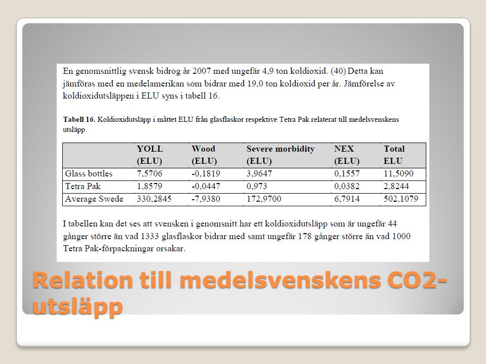 Relation till medelsvenskens CO2-utsläpp