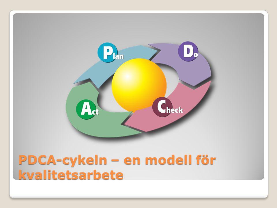 PDCA-cykeln – en modell för kvalitetsarbete