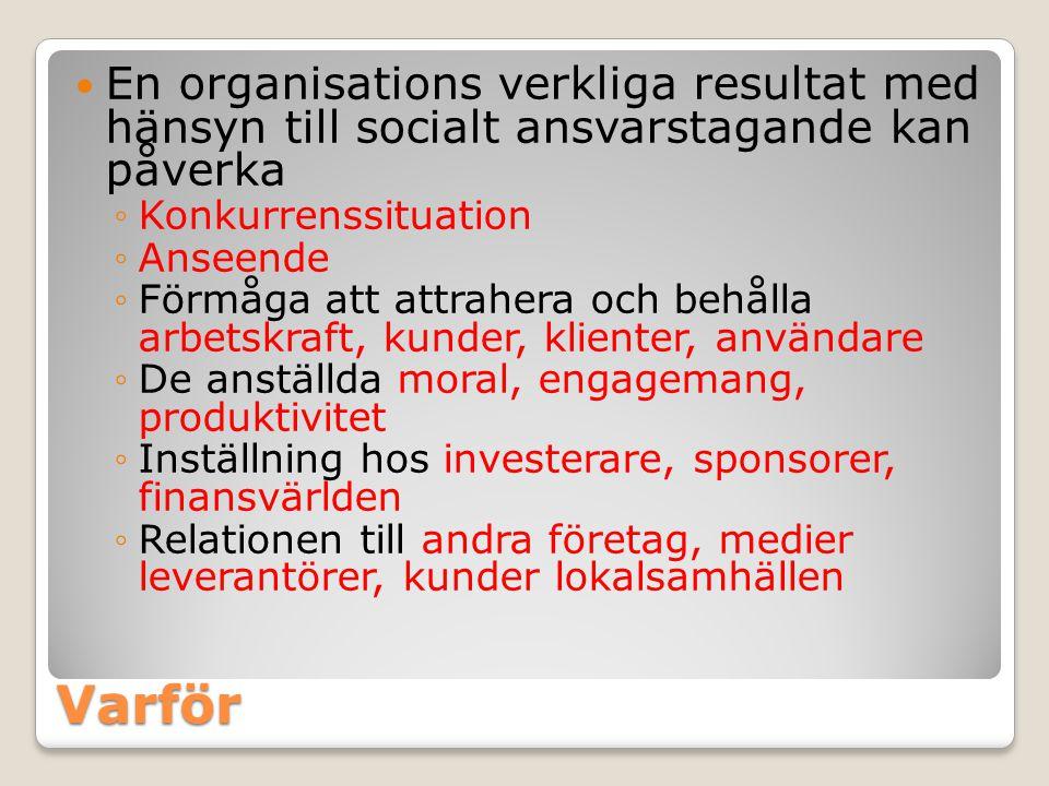 En organisations verkliga resultat med hänsyn till socialt ansvarstagande kan påverka