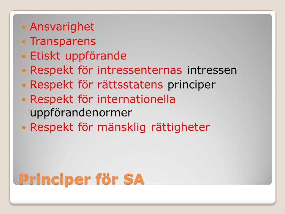 Principer för SA Ansvarighet Transparens Etiskt uppförande