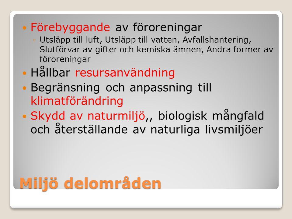 Miljö delområden Förebyggande av föroreningar Hållbar resursanvändning