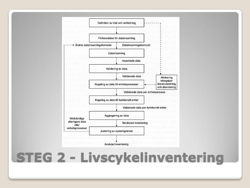 STEG 2 - Livscykelinventering