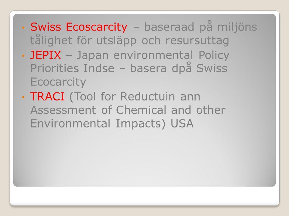 Swiss Ecoscarcity – baseraad på miljöns tålighet för utsläpp och resursuttag