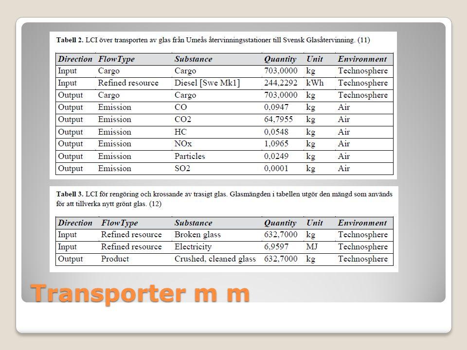 Transporter m m