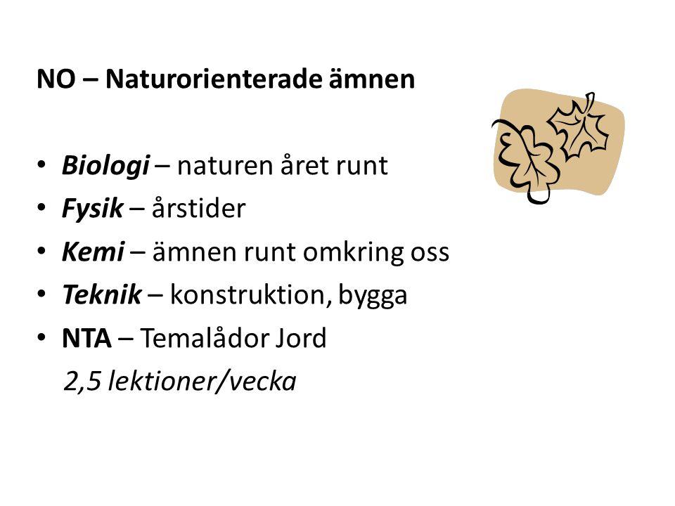 NO – Naturorienterade ämnen Biologi – naturen året runt