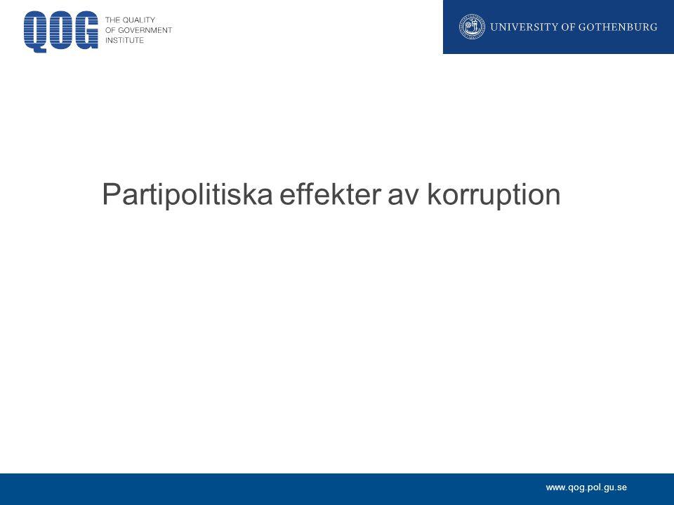 Partipolitiska effekter av korruption