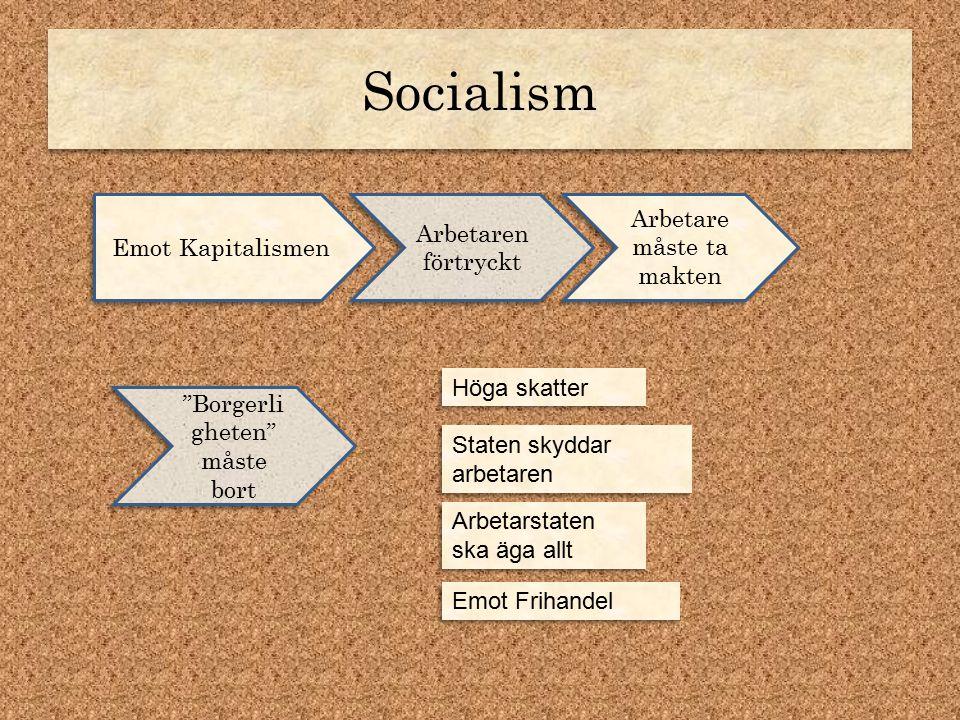 Socialism Arbetare måste ta makten Arbetaren förtryckt