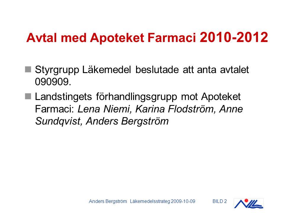 Avtal med Apoteket Farmaci 2010-2012