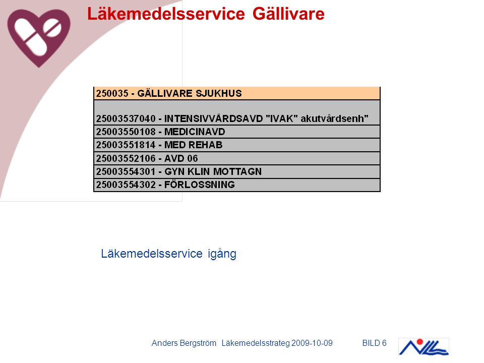 Anders Bergström Läkemedelsstrateg 2009-10-09