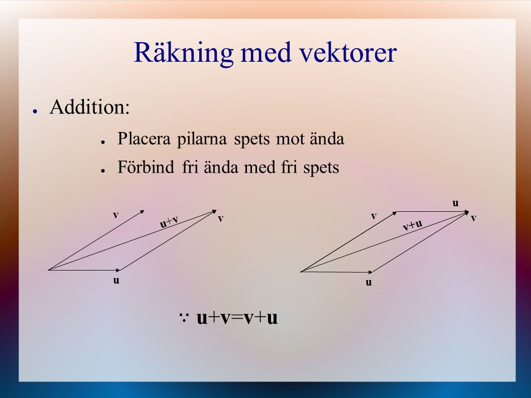 Räkning med vektorer Addition: ∵ u+v=v+u
