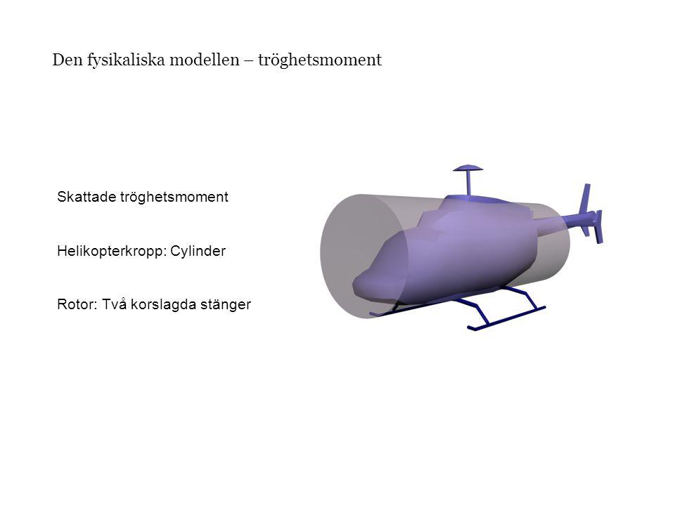 Den fysikaliska modellen – tröghetsmoment
