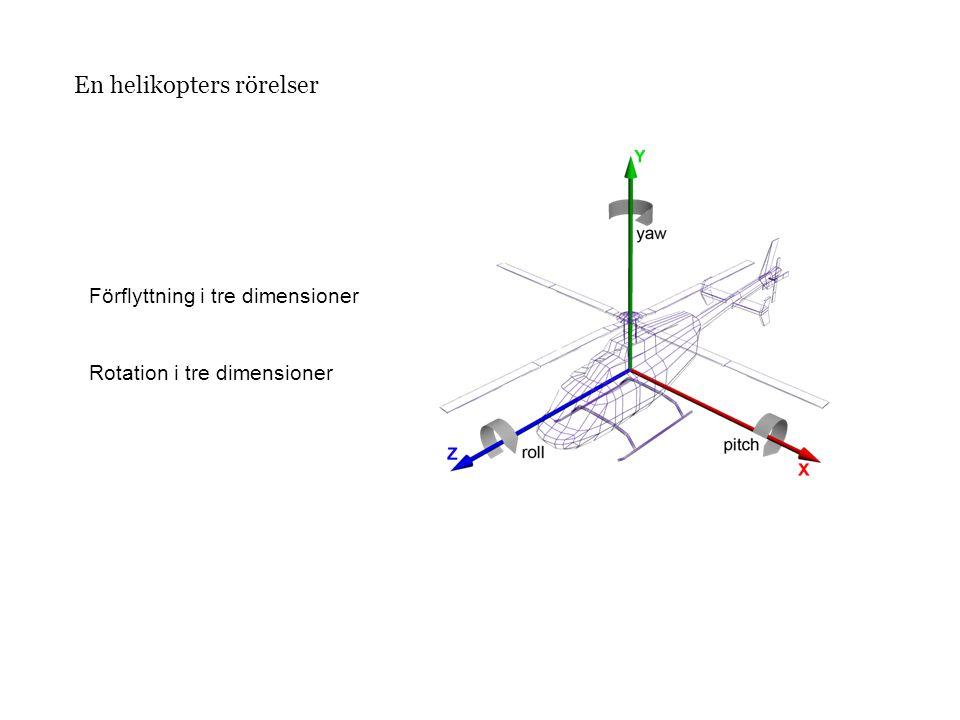 En helikopters rörelser