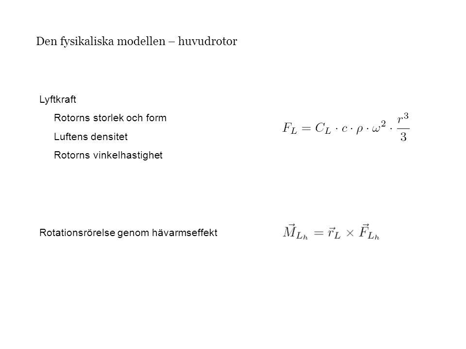 Den fysikaliska modellen – huvudrotor