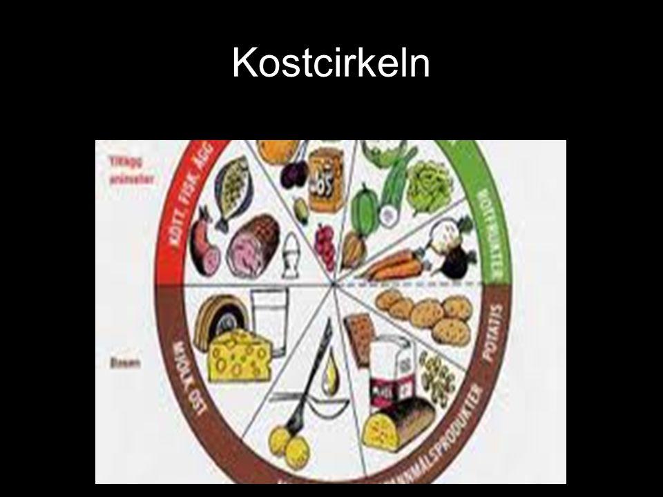 Kostcirkeln