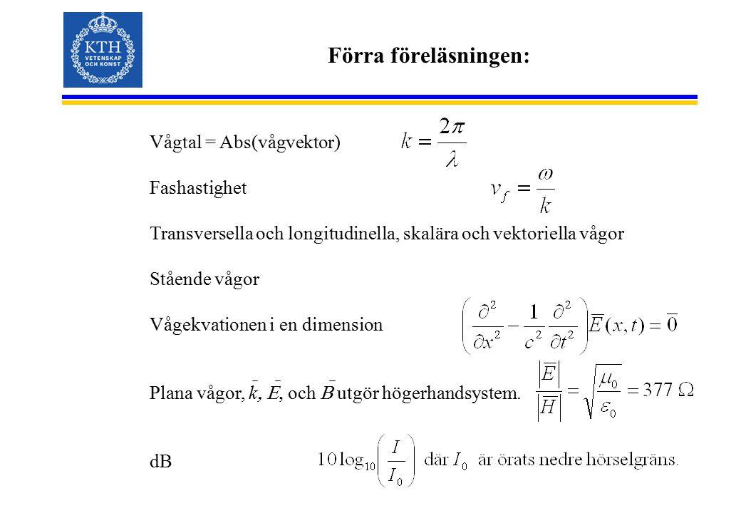 Förra föreläsningen: Vågtal = Abs(vågvektor) Fashastighet